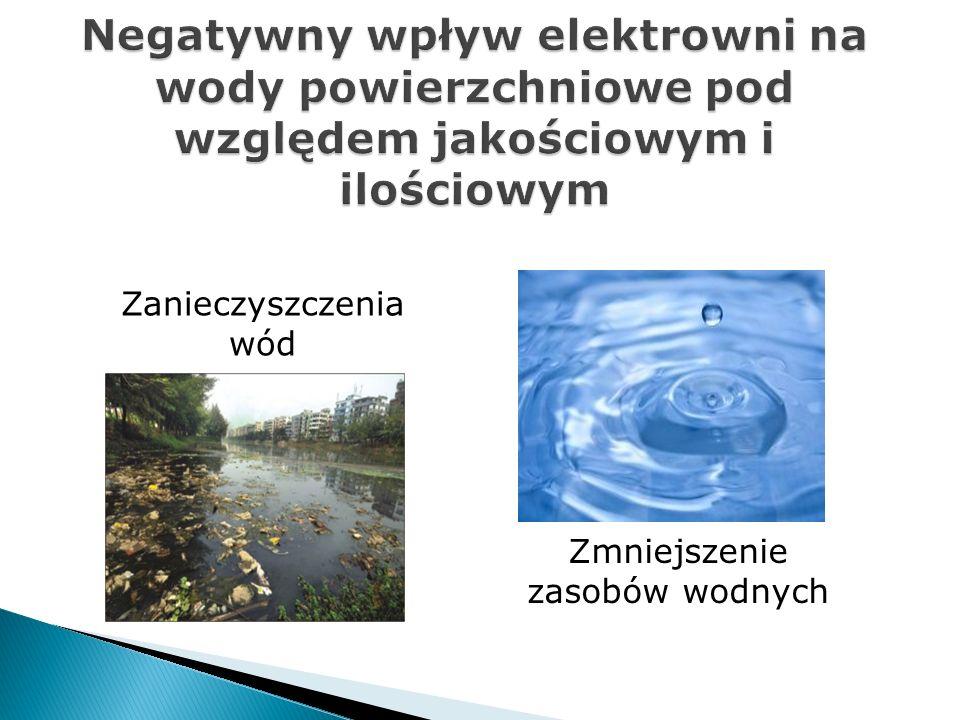 Zanieczyszczenia wód Zmniejszenie zasobów wodnych