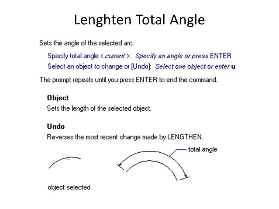 Lenghten Total Angle