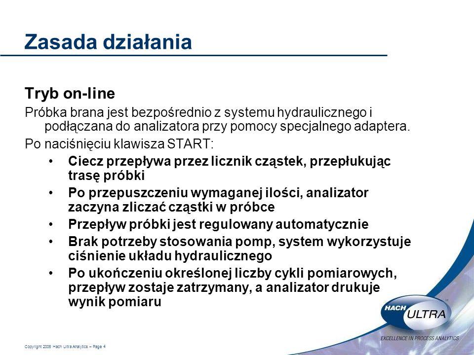 Copyright 2006 Hach Ultra Analytics – Page 4 Zasada działania Tryb on-line Próbka brana jest bezpośrednio z systemu hydraulicznego i podłączana do ana