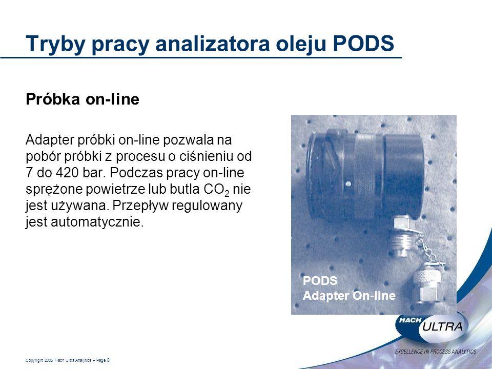 Copyright 2006 Hach Ultra Analytics – Page 8 PODS Adapter On-line Tryby pracy analizatora oleju PODS Próbka on-line Adapter próbki on-line pozwala na