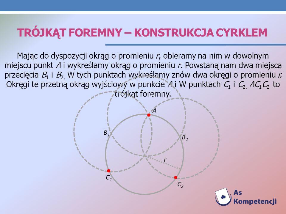 TRÓJKĄT FOREMNY – KONSTRUKCJA CYRKLEM Mając do dyspozycji okrąg o promieniu r, obieramy na nim w dowolnym miejscu punkt A i wykreślamy okrąg o promieniu r.