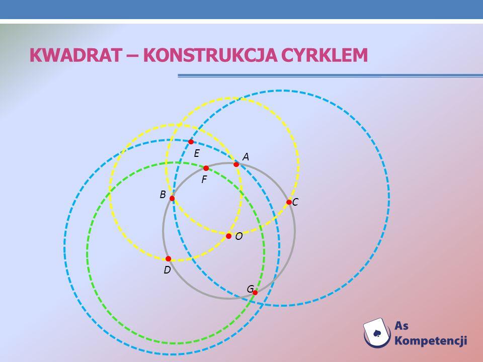 KWADRAT – KONSTRUKCJA CYRKLEM A B C D G O E F