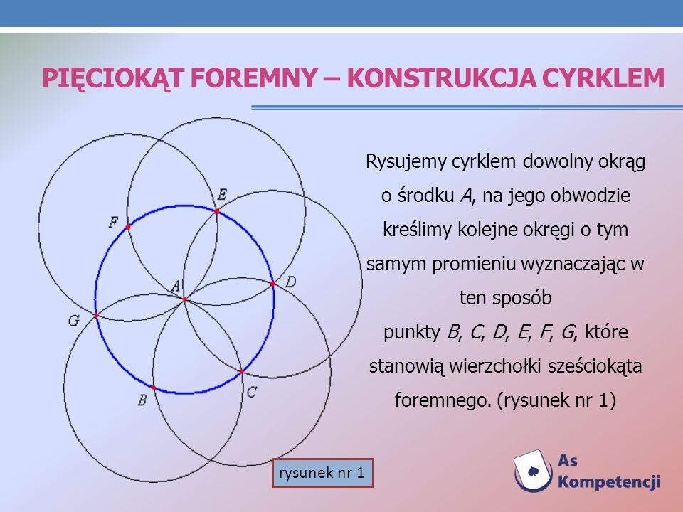 PIĘCIOKĄT FOREMNY – KONSTRUKCJA CYRKLEM Rysujemy cyrklem dowolny okrąg o środku A, na jego obwodzie kreślimy kolejne okręgi o tym samym promieniu wyznaczając w ten sposób punkty B, C, D, E, F, G, które stanowią wierzchołki sześciokąta foremnego.