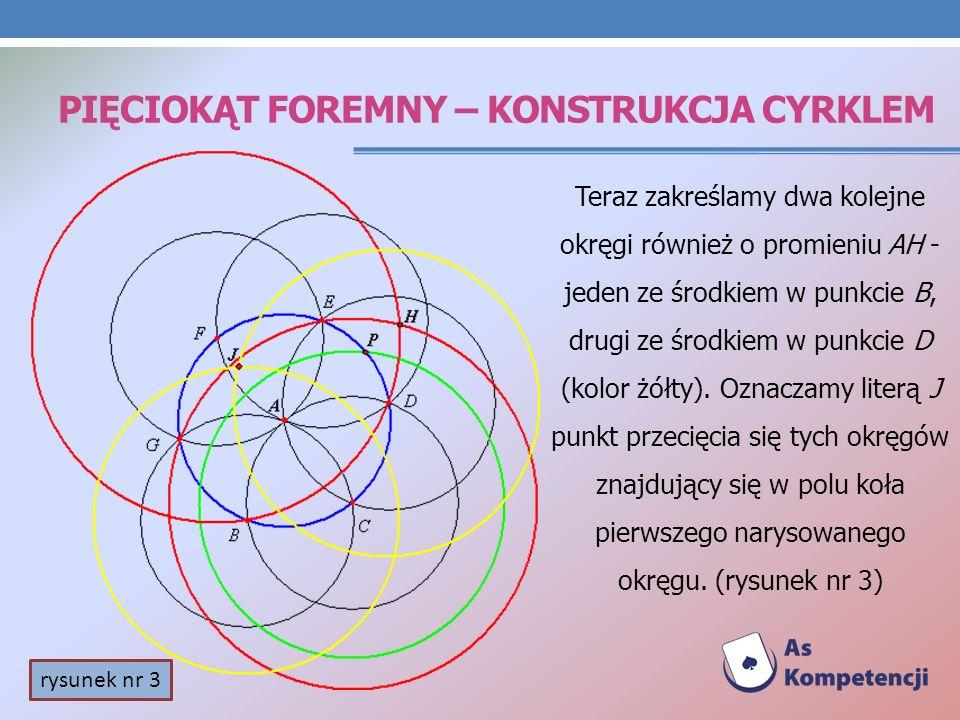 PIĘCIOKĄT FOREMNY – KONSTRUKCJA CYRKLEM Teraz zakreślamy dwa kolejne okręgi również o promieniu AH - jeden ze środkiem w punkcie B, drugi ze środkiem w punkcie D (kolor żółty).