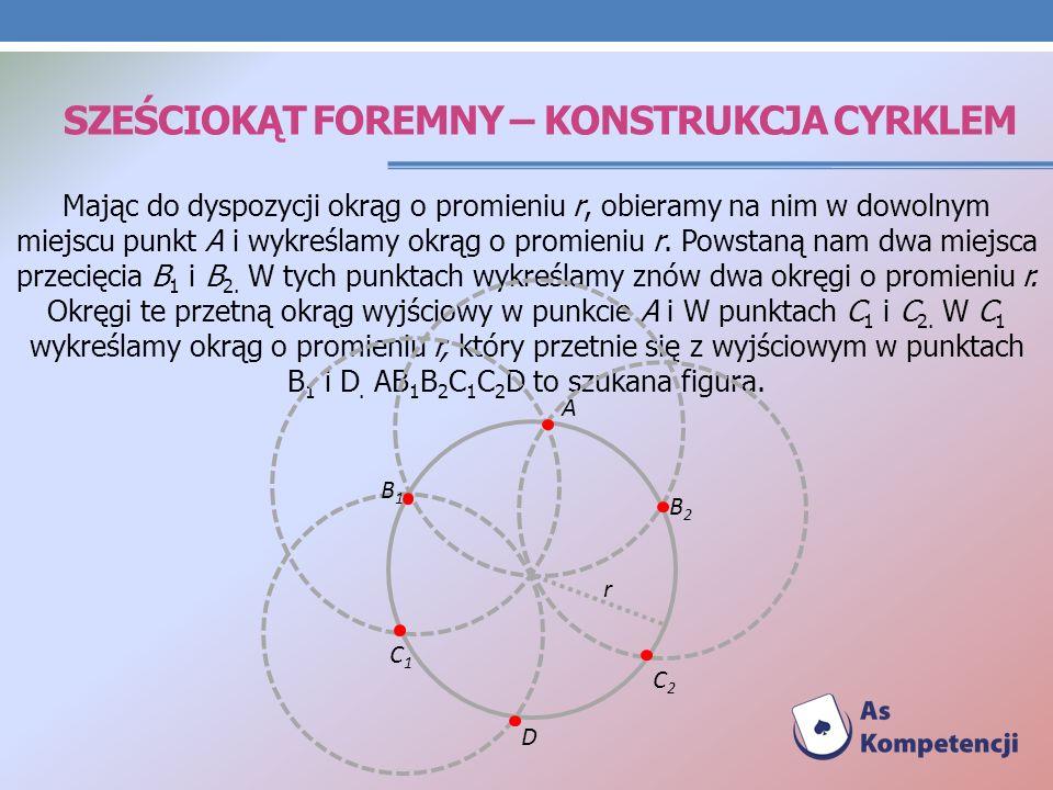 SZEŚCIOKĄT FOREMNY – KONSTRUKCJA CYRKLEM Mając do dyspozycji okrąg o promieniu r, obieramy na nim w dowolnym miejscu punkt A i wykreślamy okrąg o promieniu r.