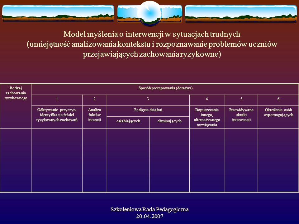 Szkoleniowa Rada Pedagogiczna 20.04.2007 Rodzaj zachowania ryzykownego Sposób postępowania (doraźny) 123456 Odkrywanie przyczyn, identyfikacja źródeł