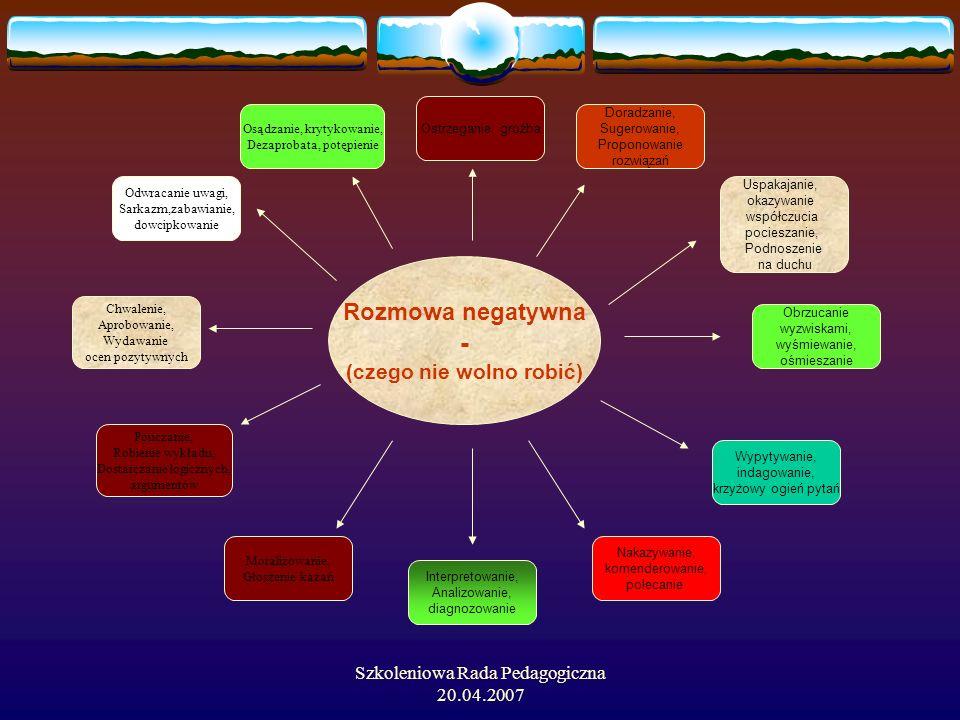 Szkoleniowa Rada Pedagogiczna 20.04.2007 Rozmowa negatywna - (czego nie wolno robić) Doradzanie, Sugerowanie, Proponowanie rozwiązań Uspakajanie, okaz