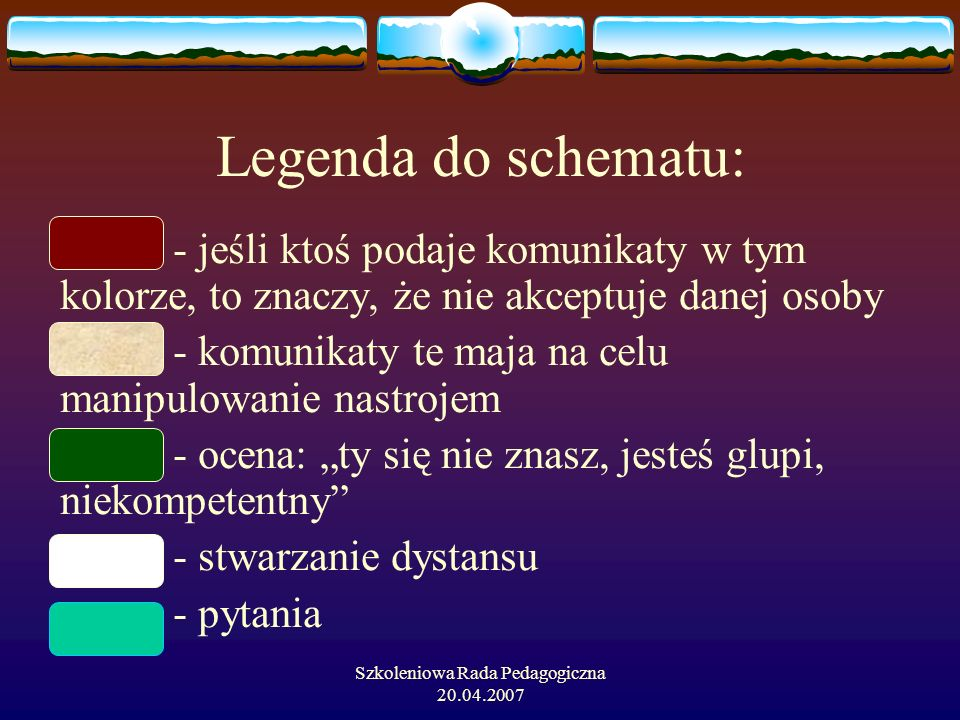Szkoleniowa Rada Pedagogiczna 20.04.2007 Legenda do schematu: - jeśli ktoś podaje komunikaty w tym kolorze, to znaczy, że nie akceptuje danej osoby -