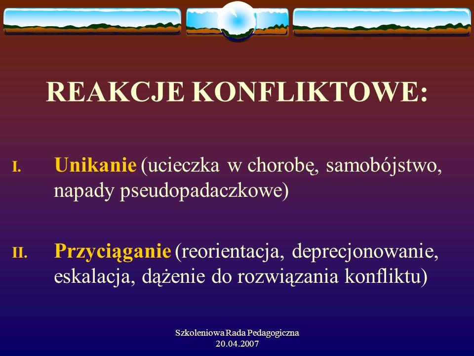Szkoleniowa Rada Pedagogiczna 20.04.2007 REAKCJE KONFLIKTOWE: I. Unikanie (ucieczka w chorobę, samobójstwo, napady pseudopadaczkowe) II. Przyciąganie