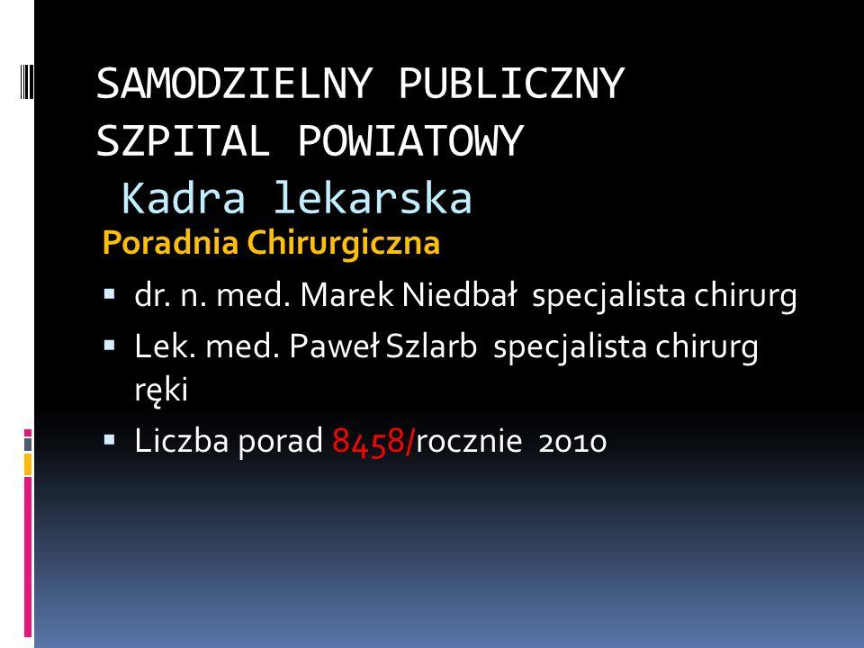 SAMODZIELNY PUBLICZNY SZPITAL POWIATOWY Kadra lekarska Poradnia Chirurgiczna dr. n. med. Marek Niedbał specjalista chirurg Lek. med. Paweł Szlarb spec