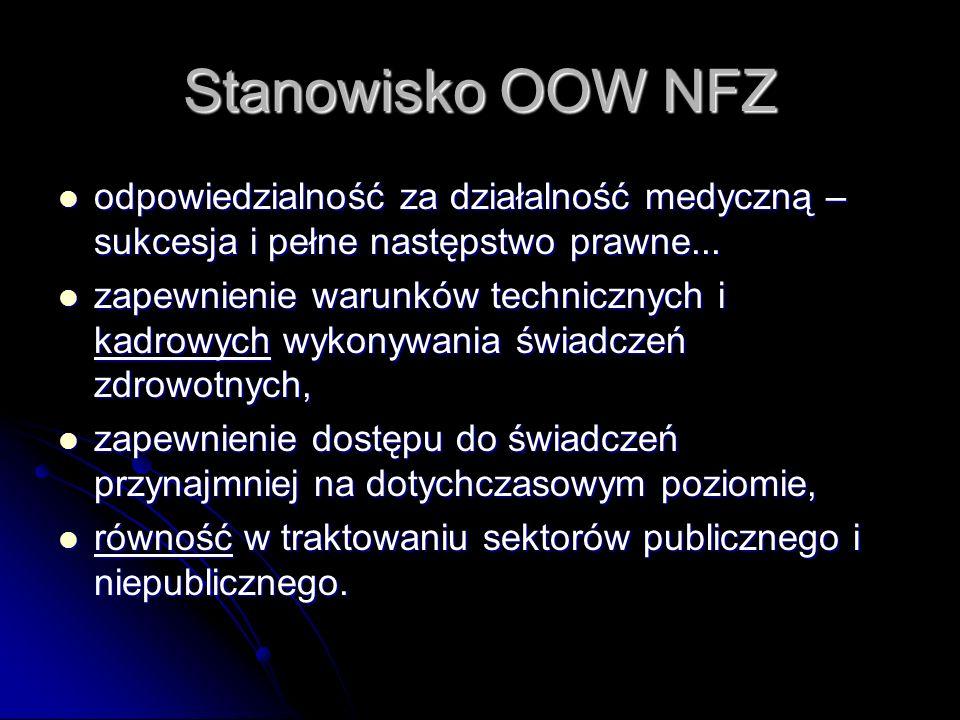 Stanowisko OOW NFZ odpowiedzialność za działalność medyczną – sukcesja i pełne następstwo prawne...