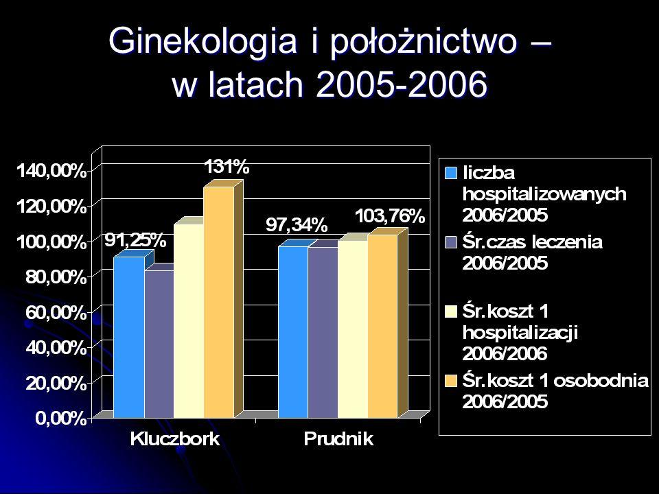 Ginekologia i położnictwo – w latach 2005-2006