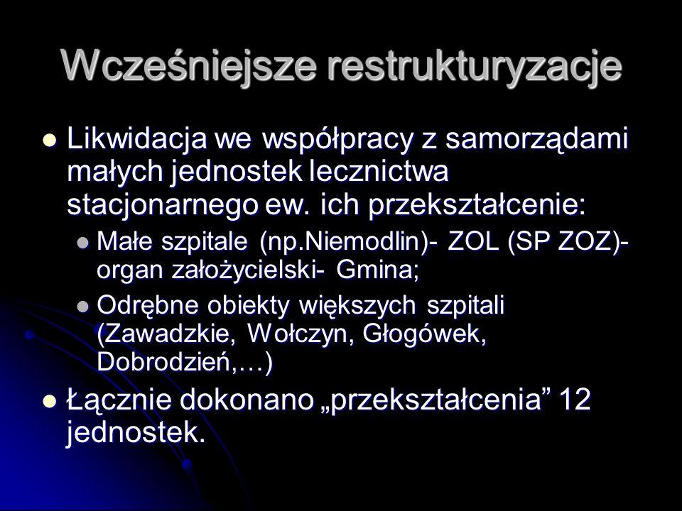 Wcześniejsze restrukturyzacje Likwidacja we współpracy z samorządami małych jednostek lecznictwa stacjonarnego ew.