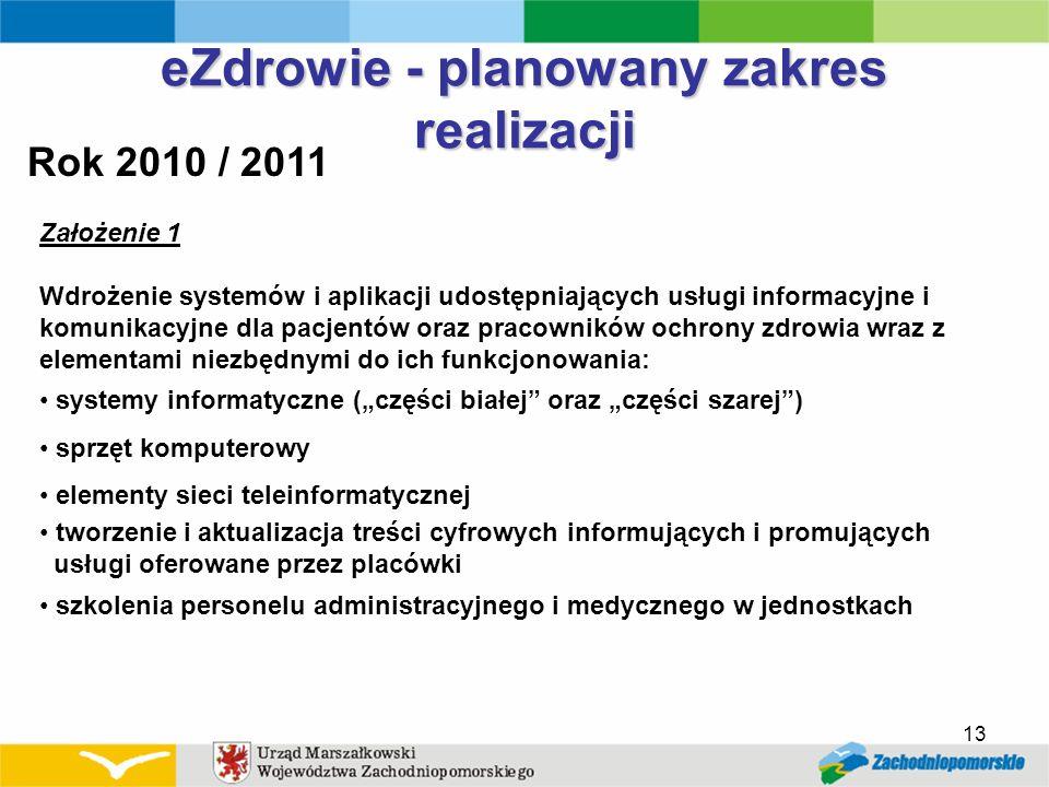 13 eZdrowie - planowany zakres realizacji Rok 2010 / 2011 Założenie 1 Wdrożenie systemów i aplikacji udostępniających usługi informacyjne i komunikacy
