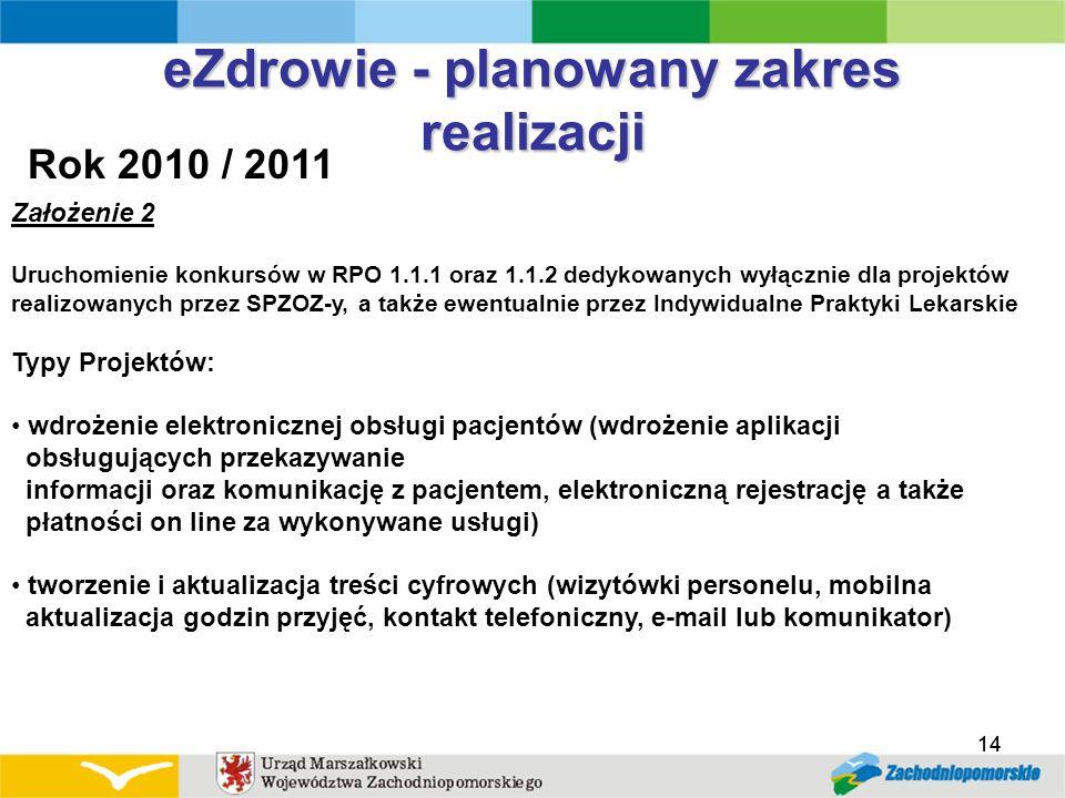 14 eZdrowie - planowany zakres realizacji Rok 2010 / 2011 Założenie 2 Uruchomienie konkursów w RPO 1.1.1 oraz 1.1.2 dedykowanych wyłącznie dla projekt