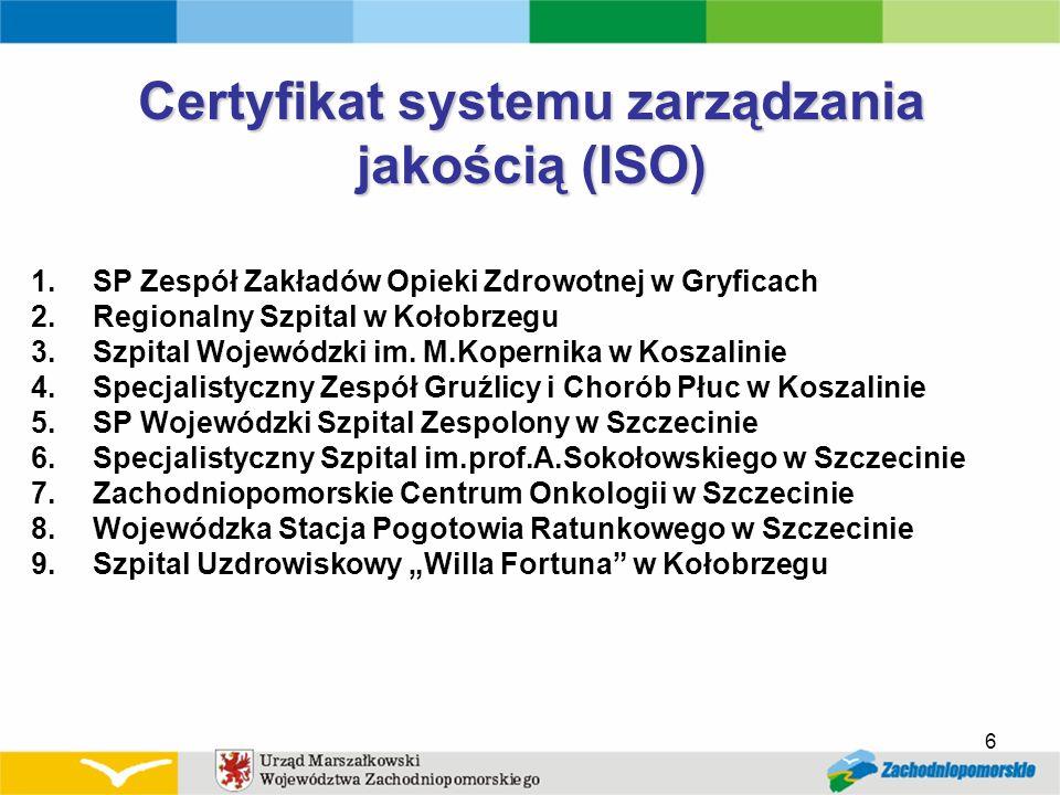 6 Certyfikat systemu zarządzania jakością (ISO) 1.SP Zespół Zakładów Opieki Zdrowotnej w Gryficach 2.Regionalny Szpital w Kołobrzegu 3.Szpital Wojewód