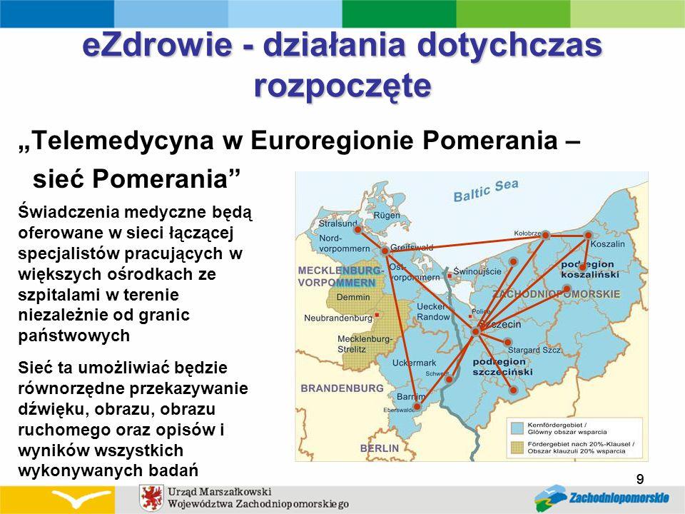 99 eZdrowie - działania dotychczas rozpoczęte Telemedycyna w Euroregionie Pomerania – sieć Pomerania 9 Świadczenia medyczne będą oferowane w sieci łąc