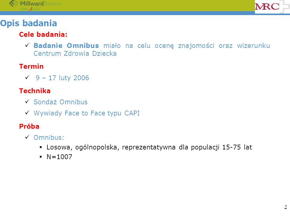 2 Opis badania Cele badania: Badanie Omnibus miało na celu ocenę znajomości oraz wizerunku Centrum Zdrowia Dziecka Termin 9 – 17 luty 2006 Technika So