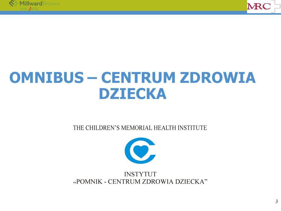 14 Wizerunek Centrum Zdrowia Dziecka Podstawa 1: respondenci którzy słyszeli o CZD N=946 Podstawa 2: respondenci którzy byli w CZD N=79 W opinii osób które słyszały o Centrum Zdrowia Dziecka najważniejszymi atrybutami tej placówki są: zapewnienie dzieciom najlepszej opieki, bycie autorytetem w dziedzinie pediatrii a także praca najlepszych lekarzy dziecięcych.