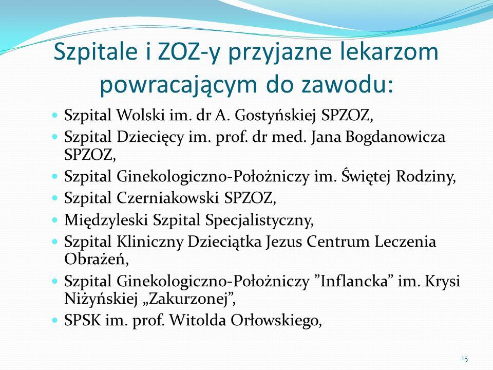 Szpitale i ZOZ-y przyjazne lekarzom powracającym do zawodu: Szpital Wolski im. dr A. Gostyńskiej SPZOZ, Szpital Dziecięcy im. prof. dr med. Jana Bogda