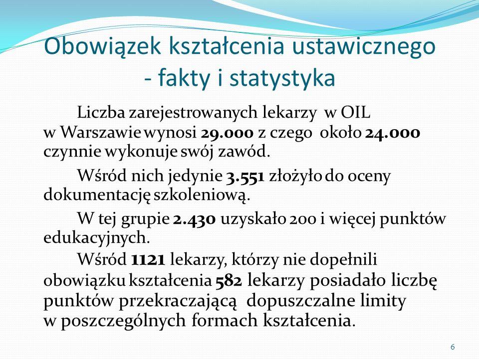 Obowiązek kształcenia ustawicznego - fakty i statystyka Liczba zarejestrowanych lekarzy w OIL w Warszawie wynosi 29.000 z czego około 24.000 czynnie w