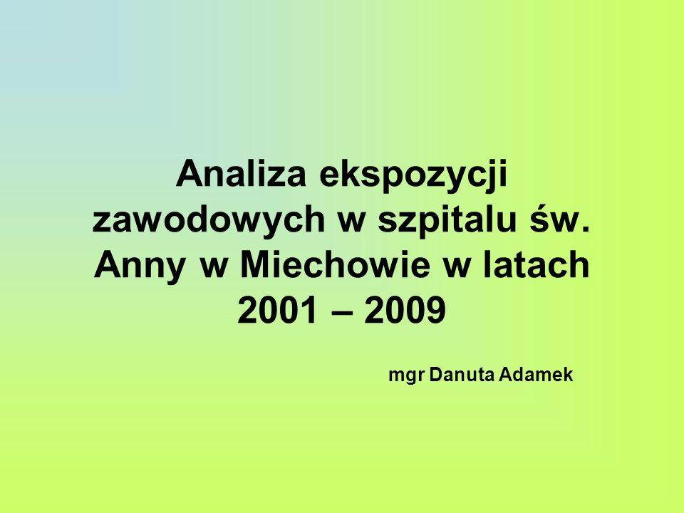 Analiza ekspozycji zawodowych w szpitalu św. Anny w Miechowie w latach 2001 – 2009 mgr Danuta Adamek