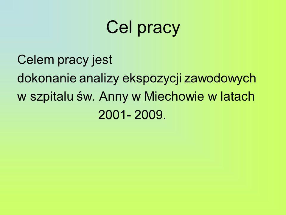 Cel pracy Celem pracy jest dokonanie analizy ekspozycji zawodowych w szpitalu św. Anny w Miechowie w latach 2001- 2009.