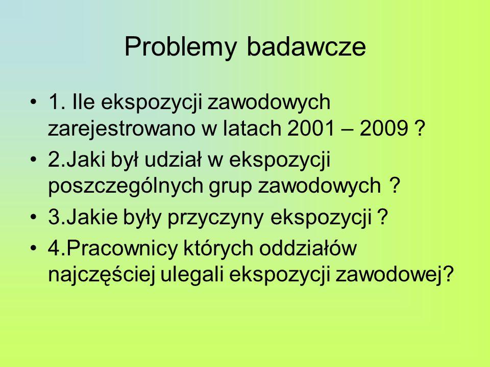 Problemy badawcze 1. Ile ekspozycji zawodowych zarejestrowano w latach 2001 – 2009 ? 2.Jaki był udział w ekspozycji poszczególnych grup zawodowych ? 3
