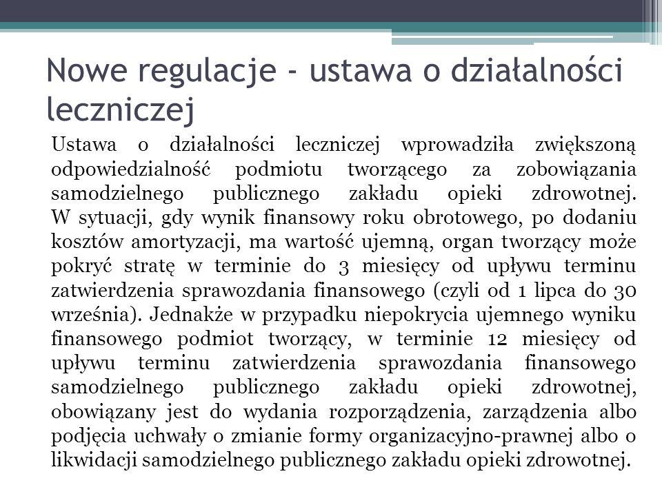 Nowe regulacje - ustawa o działalności leczniczej Ustawa o działalności leczniczej wprowadziła zwiększoną odpowiedzialność podmiotu tworzącego za zobowiązania samodzielnego publicznego zakładu opieki zdrowotnej.