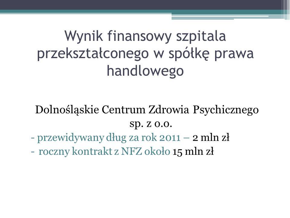 Wynik finansowy szpitala przekształconego w spółkę prawa handlowego Dolnośląskie Centrum Zdrowia Psychicznego sp.