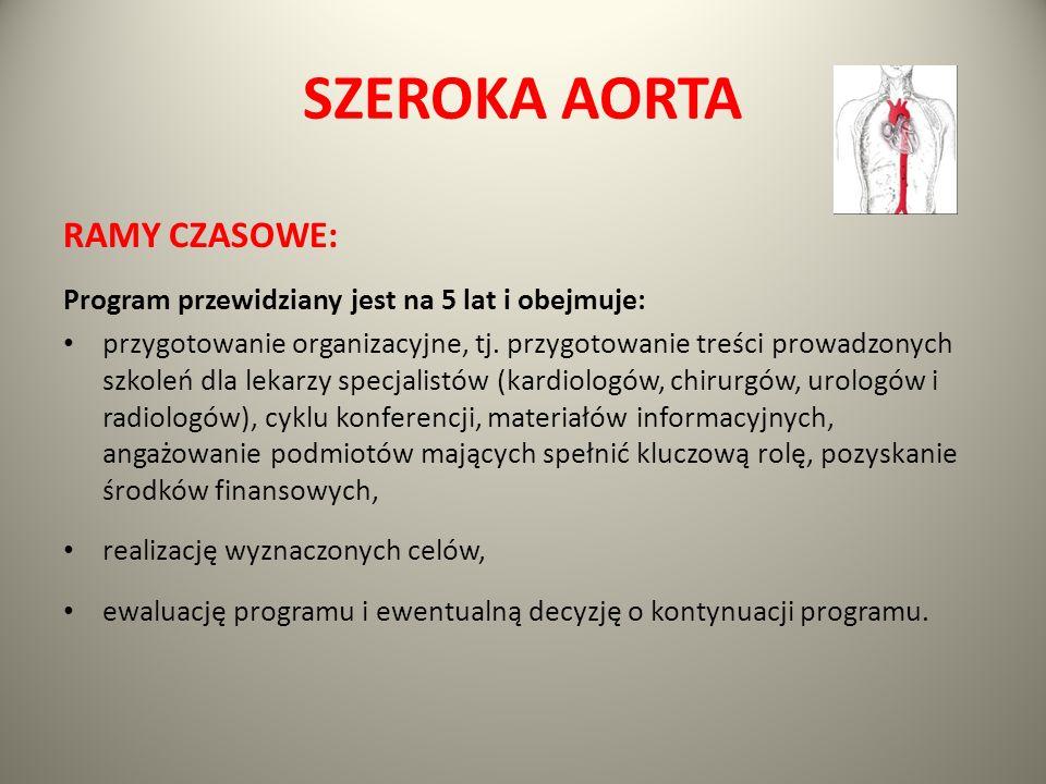 SZEROKA AORTA RAMY CZASOWE: Program przewidziany jest na 5 lat i obejmuje: przygotowanie organizacyjne, tj. przygotowanie treści prowadzonych szkoleń