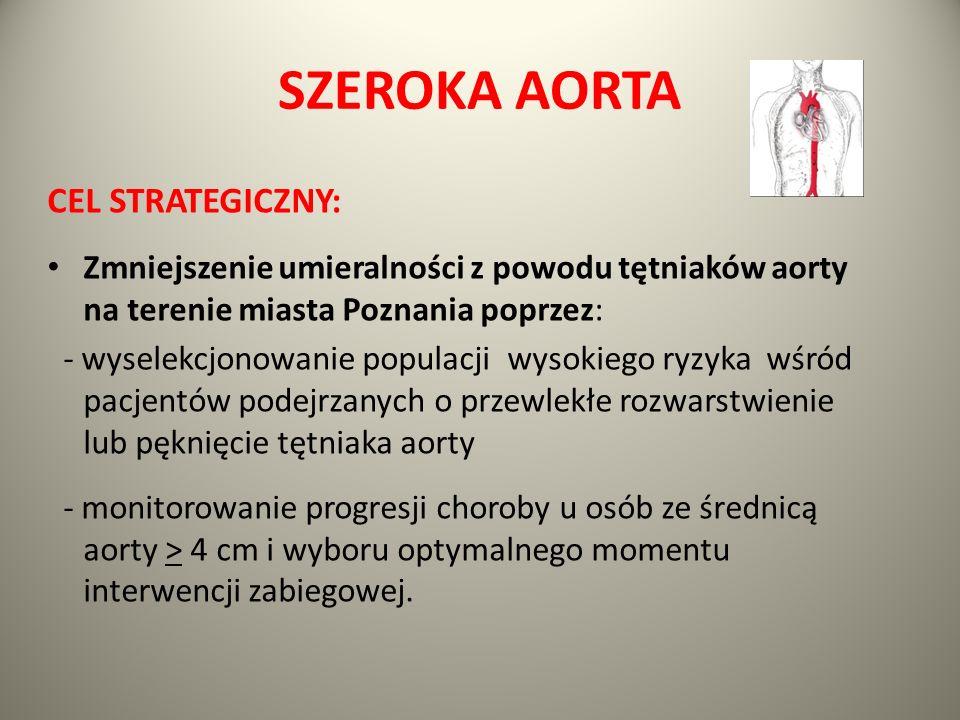 SZEROKA AORTA CEL STRATEGICZNY: Zmniejszenie umieralności z powodu tętniaków aorty na terenie miasta Poznania poprzez: - wyselekcjonowanie populacji w
