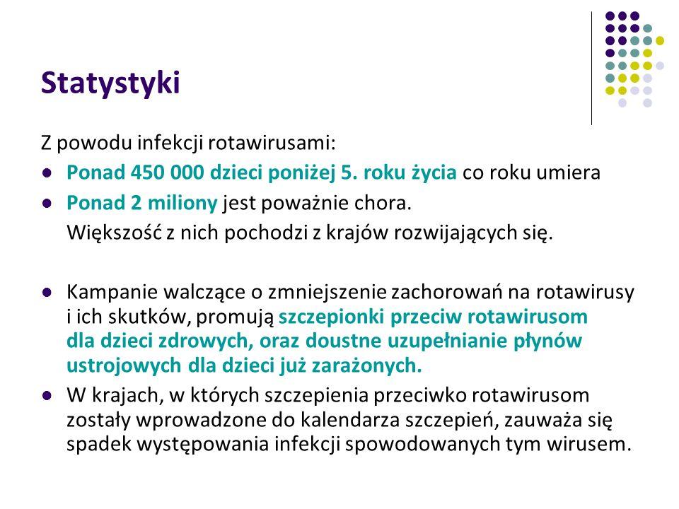 Statystyki Z powodu infekcji rotawirusami: Ponad 450 000 dzieci poniżej 5. roku życia co roku umiera Ponad 2 miliony jest poważnie chora. Większość z