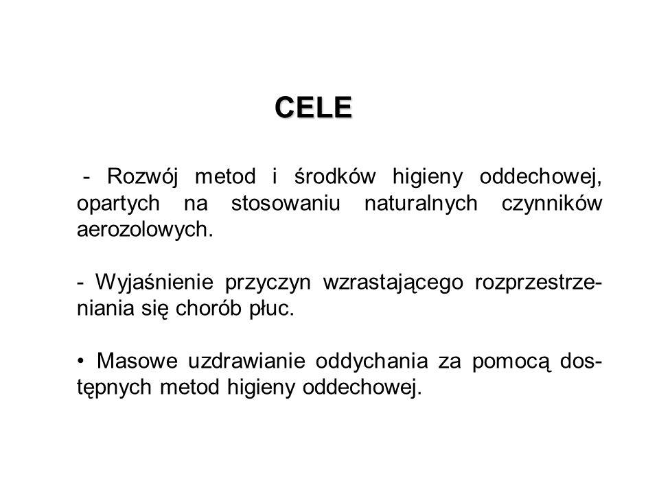 CELE - Rozwój metod i środków higieny oddechowej, opartych na stosowaniu naturalnych czynników aerozolowych. - Wyjaśnienie przyczyn wzrastającego rozp