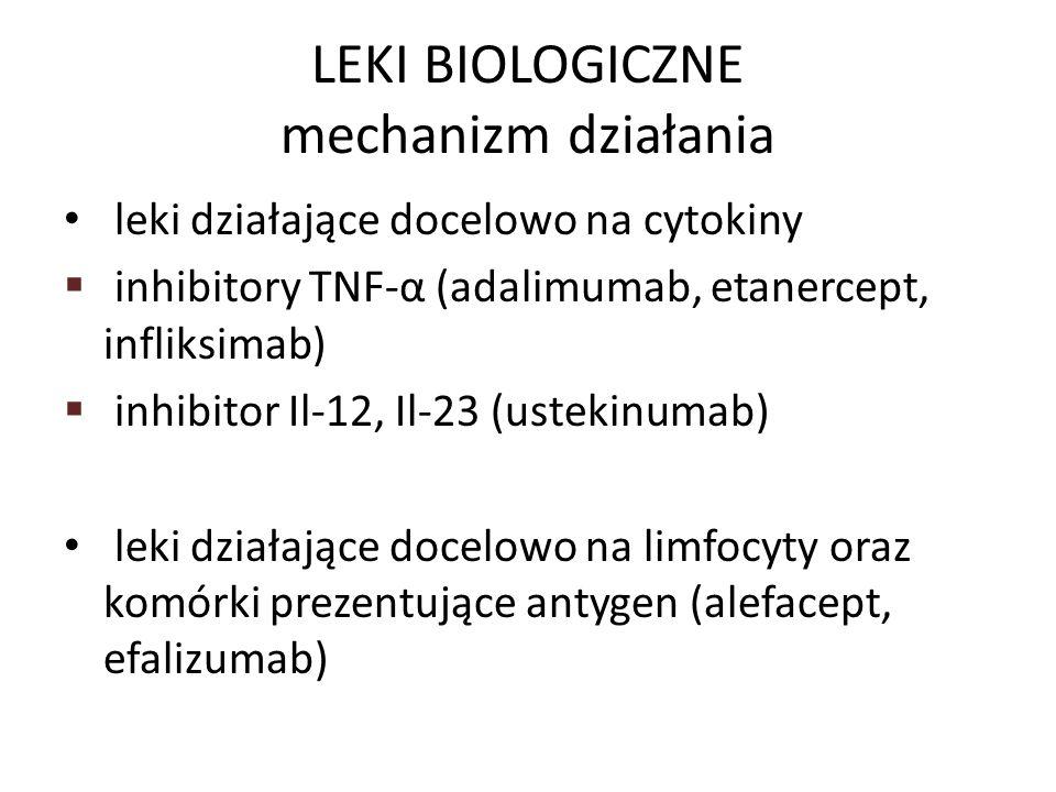 LEKI BIOLOGICZNE mechanizm działania leki działające docelowo na cytokiny inhibitory TNF-α (adalimumab, etanercept, infliksimab) inhibitor Il-12, Il-2