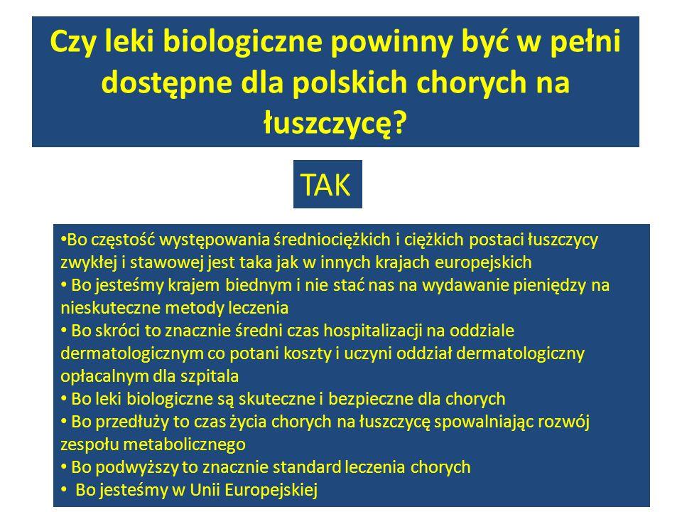 Czy leki biologiczne powinny być w pełni dostępne dla polskich chorych na łuszczycę? TAK Bo częstość występowania średniociężkich i ciężkich postaci ł