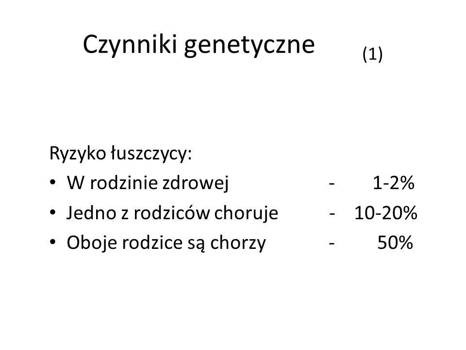 Czynniki genetyczne (1) Ryzyko łuszczycy: W rodzinie zdrowej- 1-2% Jedno z rodziców choruje - 10-20% Oboje rodzice są chorzy- 50%