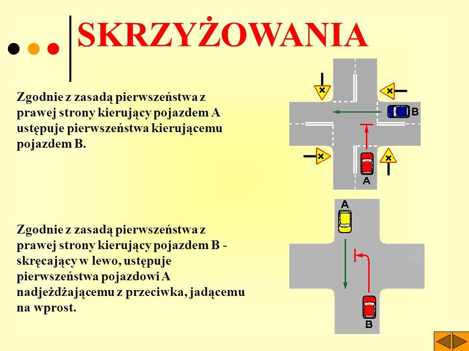SKRZYŻOWANIA Zgodnie z zasadą pierwszeństwa z prawej strony kierujący pojazdem A ustępuje pierwszeństwa kierującemu pojazdem B.