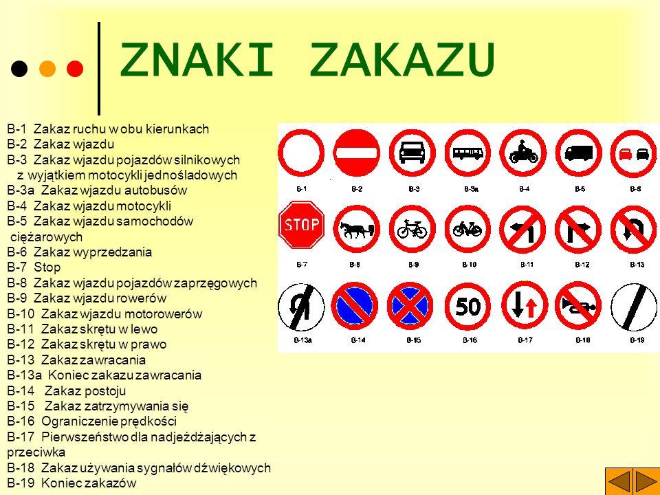 ZNAKI ZAKAZU B-1 Zakaz ruchu w obu kierunkach B-2 Zakaz wjazdu B-3 Zakaz wjazdu pojazdów silnikowych z wyjątkiem motocykli jednośladowych B-3a Zakaz wjazdu autobusów B-4 Zakaz wjazdu motocykli B-5 Zakaz wjazdu samochodów ciężarowych B-6 Zakaz wyprzedzania B-7 Stop B-8 Zakaz wjazdu pojazdów zaprzęgowych B-9 Zakaz wjazdu rowerów B-10 Zakaz wjazdu motorowerów B-11 Zakaz skrętu w lewo B-12 Zakaz skrętu w prawo B-13 Zakaz zawracania B-13a Koniec zakazu zawracania B-14 Zakaz postoju B-15 Zakaz zatrzymywania się B-16 Ograniczenie prędkości B-17 Pierwszeństwo dla nadjeżdżających z przeciwka B-18 Zakaz używania sygnałów dźwiękowych B-19 Koniec zakazów