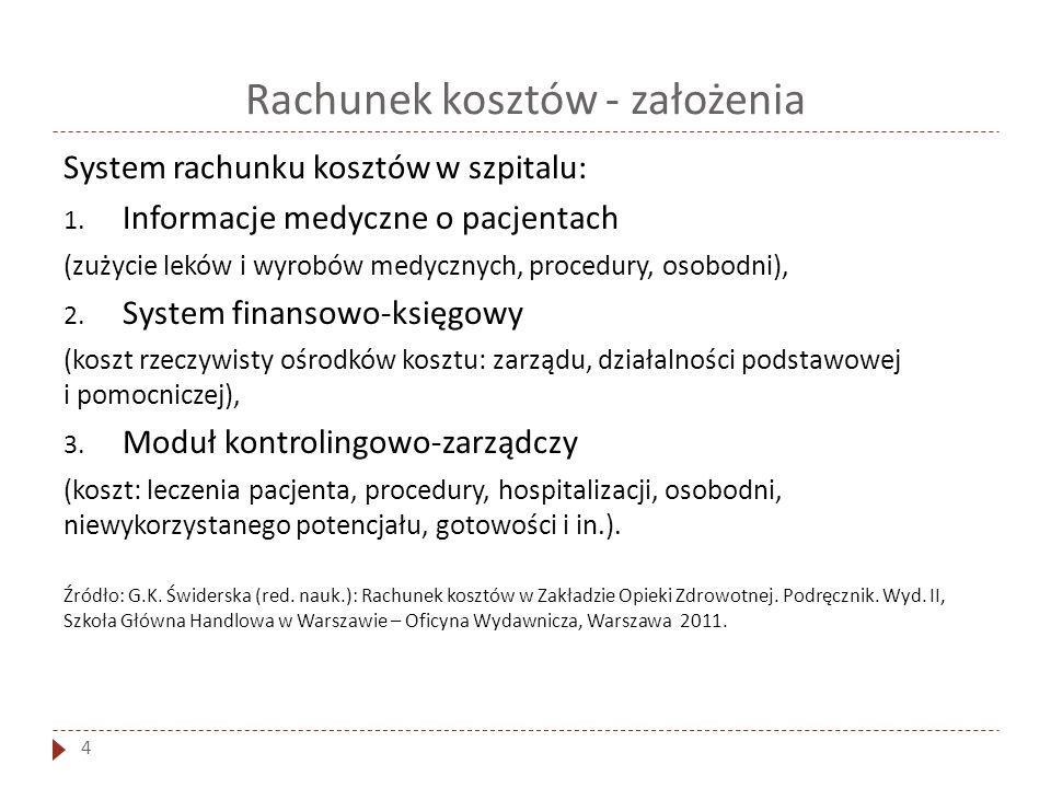 Rachunek kosztów - założenia 4 System rachunku kosztów w szpitalu: 1. Informacje medyczne o pacjentach (zużycie leków i wyrobów medycznych, procedury,