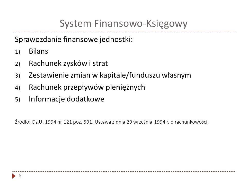 System Finansowo-Księgowy 5 Sprawozdanie finansowe jednostki: 1) Bilans 2) Rachunek zysków i strat 3) Zestawienie zmian w kapitale/funduszu własnym 4)