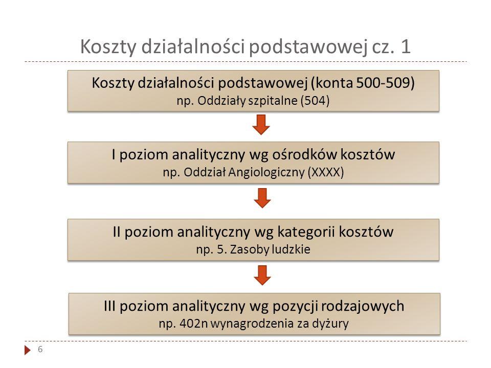 Koszty działalności podstawowej cz.2 7 Kategorie kosztów prostych: 1.