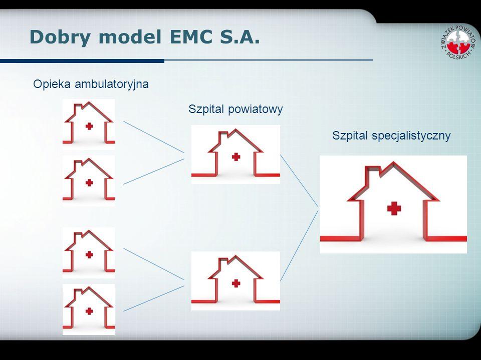 Dobry model EMC S.A. Opieka ambulatoryjna Szpital powiatowy Szpital specjalistyczny