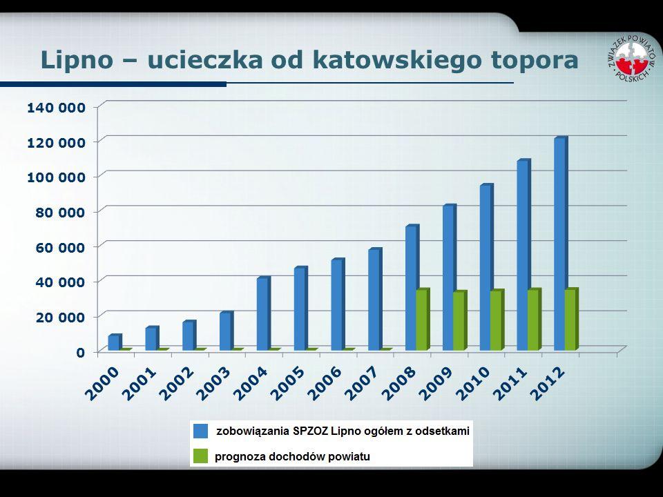 Dzierżawa majątku szpitala Stawki dzierżawy majątku szpitali powiatowych (nieruchomości, często także majątek ruchomy) Miesięcznie: 10 – 300 tys.
