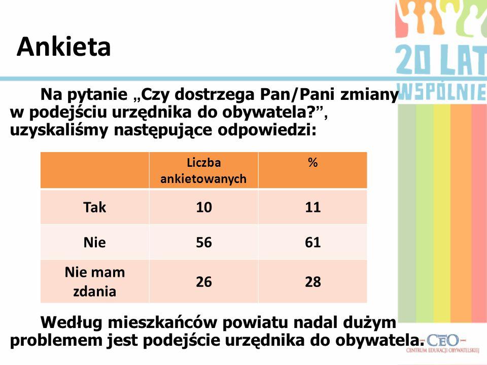 Ankieta Na pytanie Czy dostrzega Pan/Pani zmiany w podejściu urzędnika do obywatela?, uzyskaliśmy następujące odpowiedzi: Według mieszkańców powiatu n