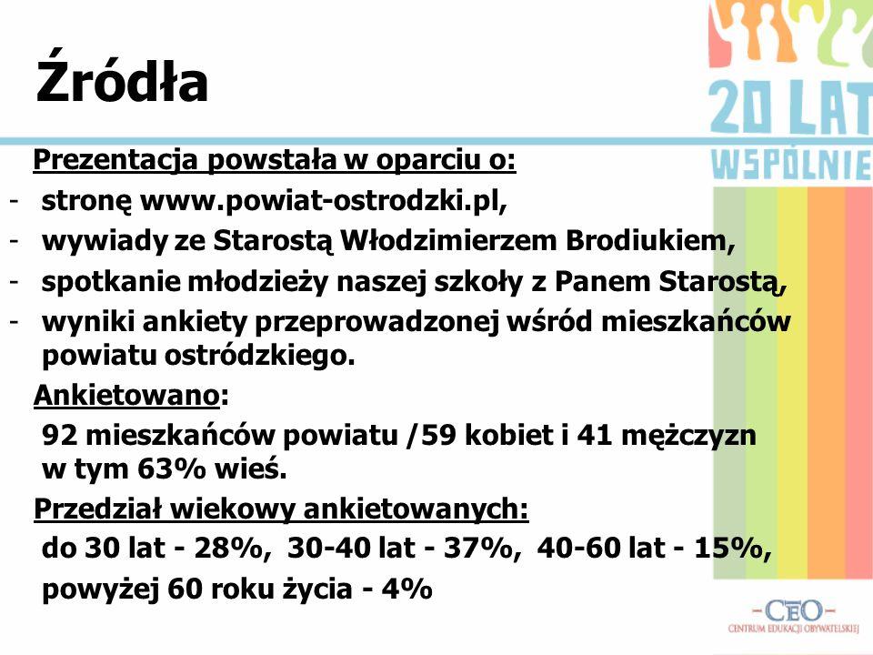 Źródła Prezentacja powstała w oparciu o: -stronę www.powiat-ostrodzki.pl, -wywiady ze Starostą Włodzimierzem Brodiukiem, -spotkanie młodzieży naszej s