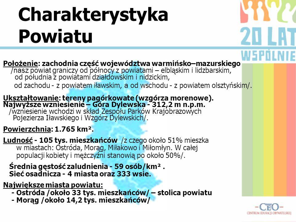 Charakterystyka Powiatu Położenie: zachodnia część województwa warmińsko–mazurskiego /nasz powiat graniczy od północy z powiatami – elbląskim i lidzbarskim, od południa z powiatami działdowskim i nidzickim, od zachodu - z powiatem iławskim, a od wschodu - z powiatem olsztyńskim/.