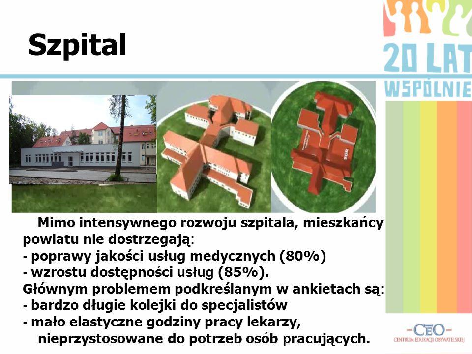 Szpital Mimo intensywnego rozwoju szpitala, mieszkańcy powiatu nie dostrzegają: - poprawy jakości usług medycznych (80%) - wzrostu dostępności usług (85%).