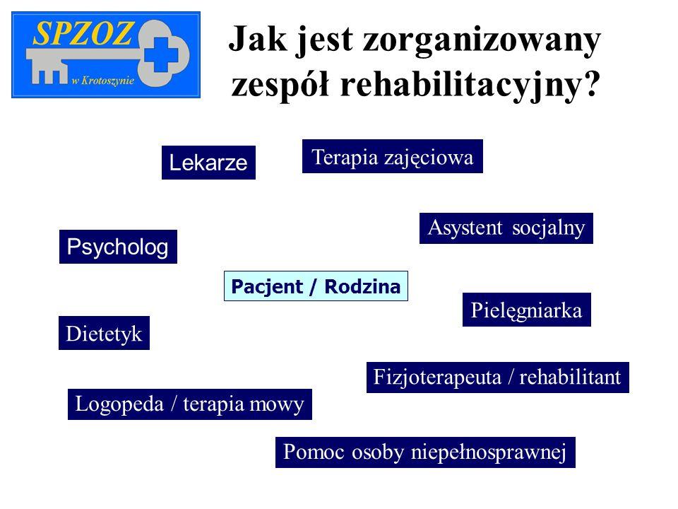 Jak jest zorganizowany zespół rehabilitacyjny? Lekarze Psycholog Logopeda / terapia mowy Terapia zajęciowa Fizjoterapeuta / rehabilitant Pielęgniarka