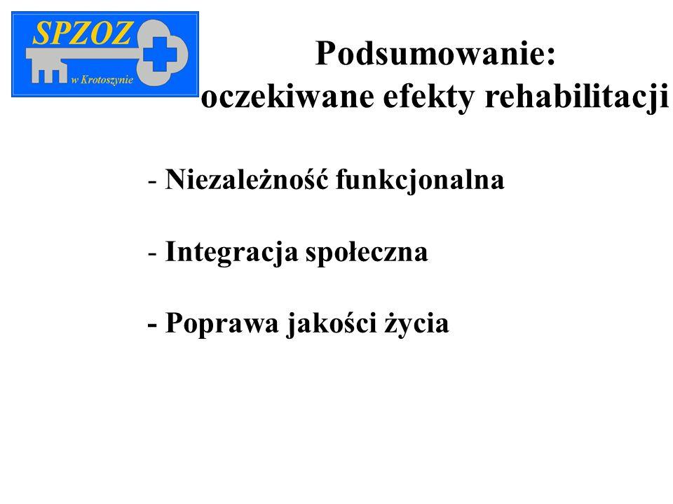Podsumowanie: oczekiwane efekty rehabilitacji - Niezależność funkcjonalna - Integracja społeczna - Poprawa jakości życia